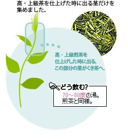 「香茶」と名付けたいほど香りが高く、キレイな緑が印象的なくき茶です。高級・上級茶を仕上げるときに出たくきの部分だけを集め、お茶にしました。