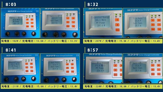 MPPT充電コントローラー画面2