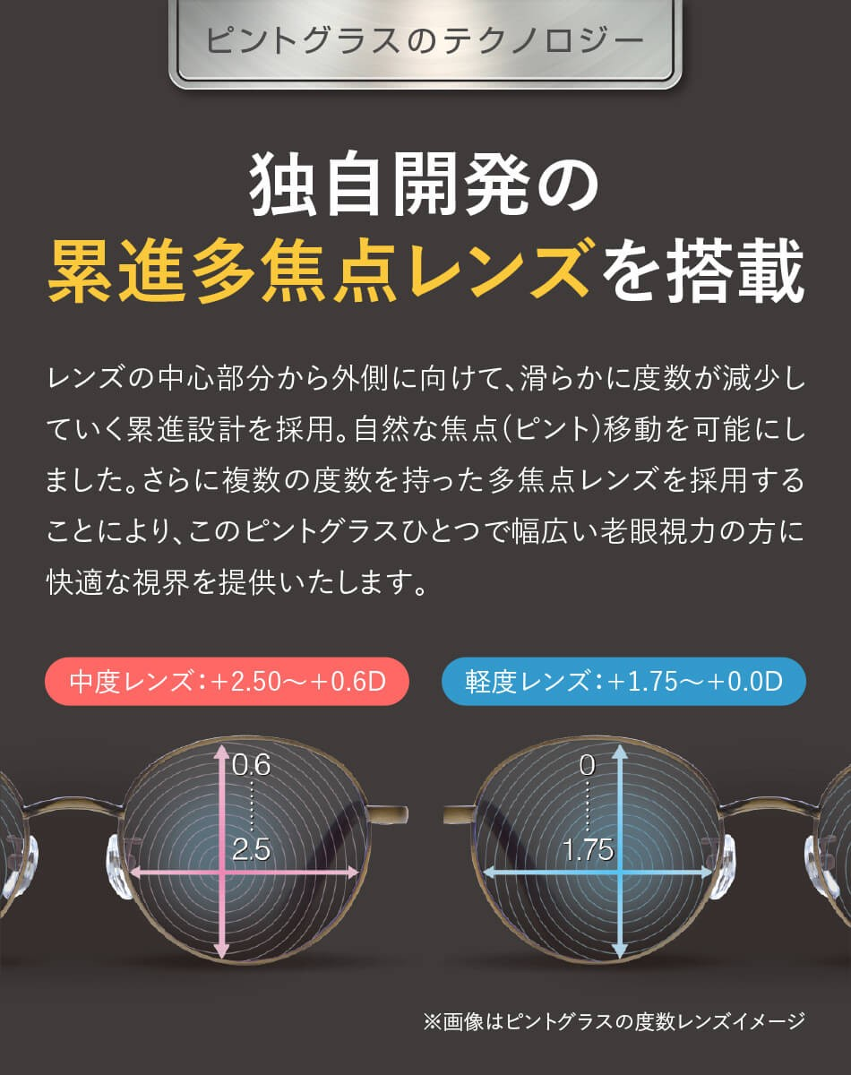 ピントグラス 老眼鏡 全17タイプ