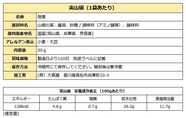 実山椒成分表