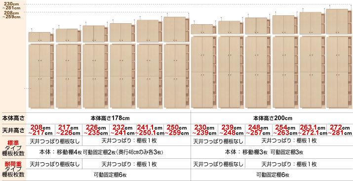 高さと棚板枚数は、以下で確認ください。