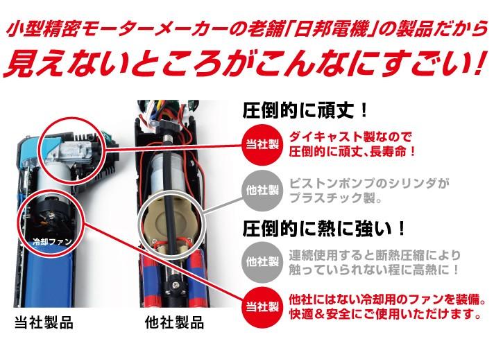 小型精密モーターメーカー「日邦電機」の製品だから見えないところがすごい!