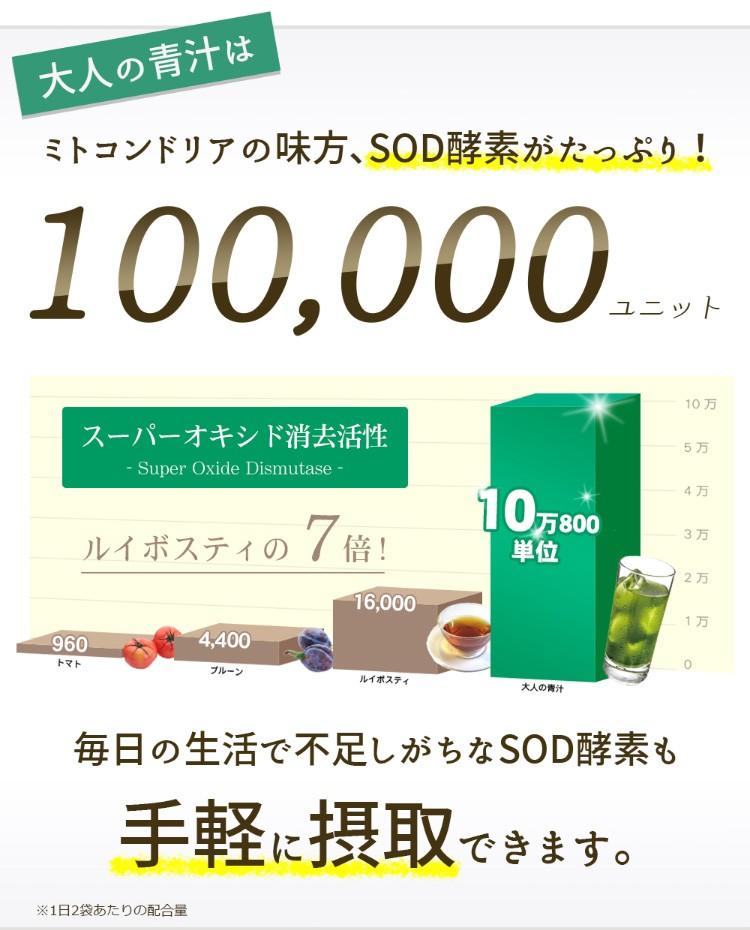 大人の青汁はミトコンドリアの味方、SOD酵素がたっぷり!100,000ユニット!!!スーパーオキシド消去活性(SOD)がルイボスティの7倍!毎日の生活で不足しがちなSOD酵素も手軽に摂取できます。