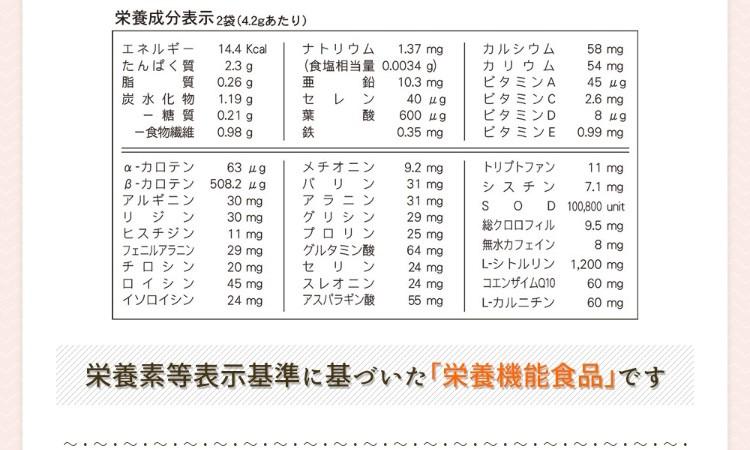 栄養成分表示で1日分の栄養成分を表示、栄養素等表示基準に基づいた「栄養機能食品」です