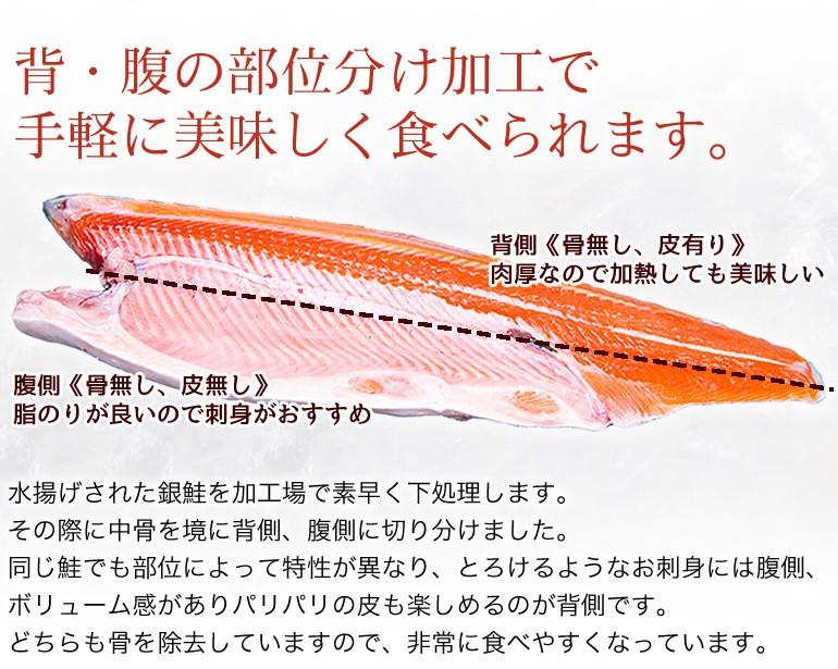 みやぎ サーモン 銀鮭