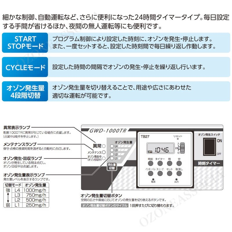 GWD-1000TR 24時間タイマー