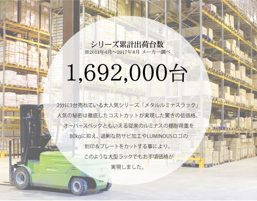 シリーズ累計出荷台数1,300,000台