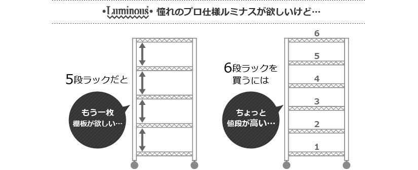 憧れのプロ仕様ルミナスが欲しいけど…5段ラックだともう一枚棚板が欲しい…6段ラックを買うにはちょっと値段が高い…