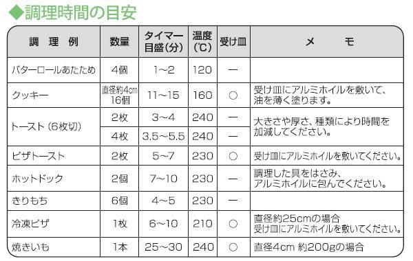 アイリスオーヤマ コーヒーメーカー CMK-720-W ホワイト