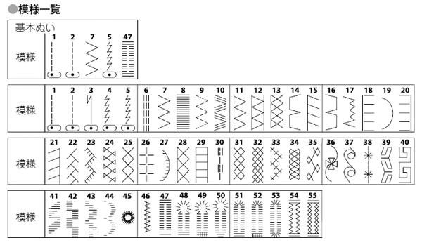 シンガー〔SINGER〕 コンピュータミシン モナミヌウプラス SC-200 ホワイト