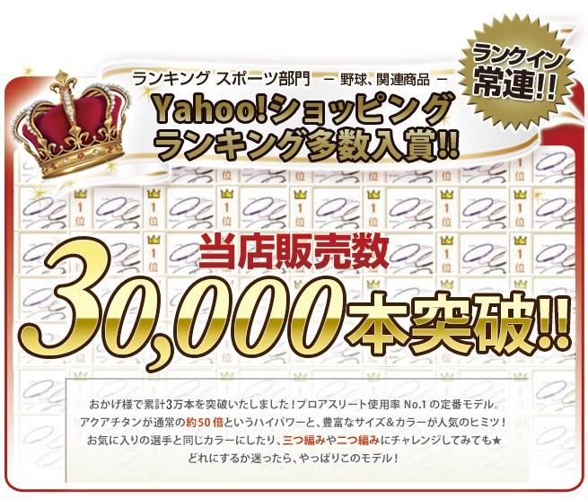 ファイテン ご好評いただき、Yahoo!ショッピングランキング1位獲得!!(phiten)
