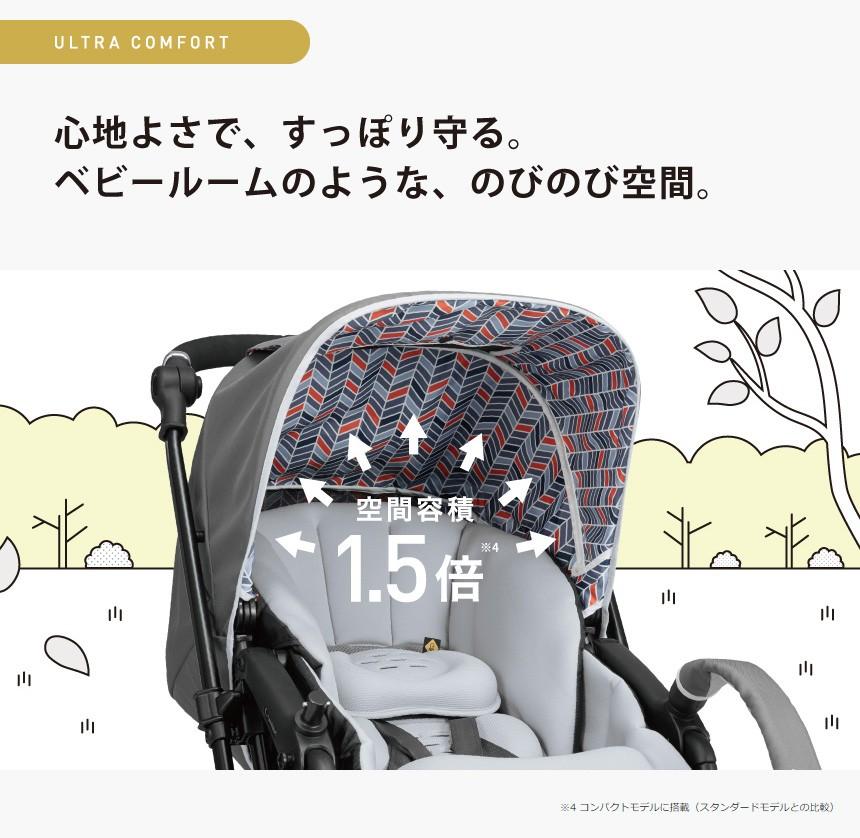 コンビ ベビーカー 新生児 スゴカル 4キャス モンポケ