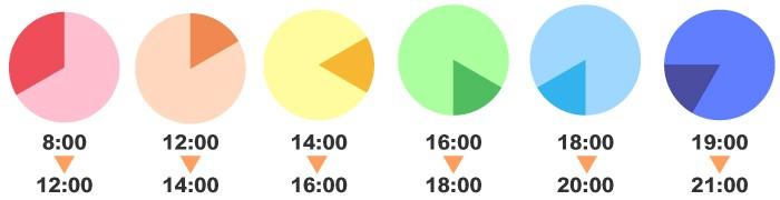 時間帯指定