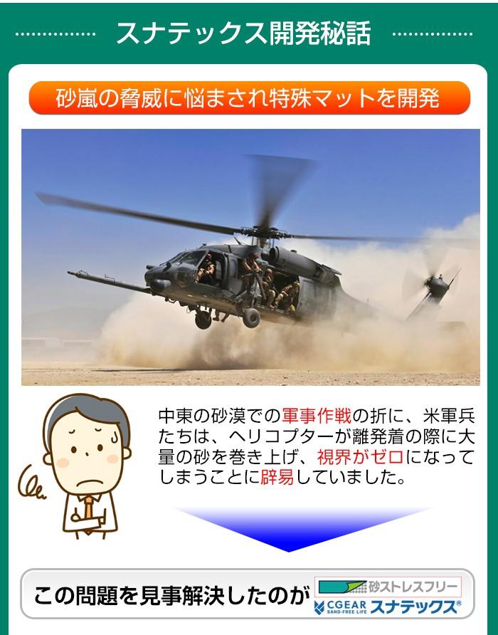[スナテック開発秘話]砂嵐の脅威に悩まされ特殊マットを開発