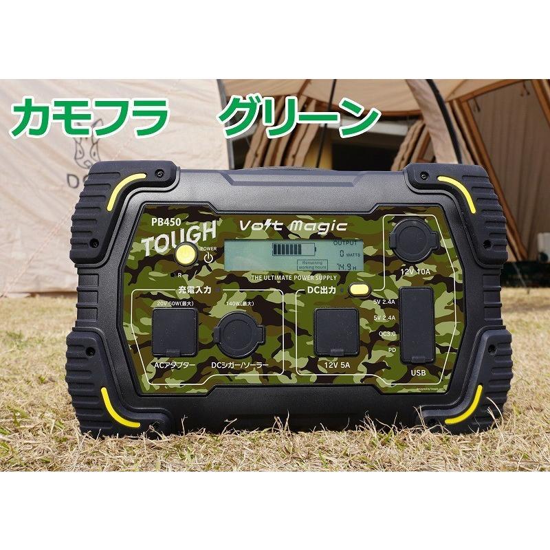 限定! ポータブル電源 PB450タフバッグセット(レビューでバッグ代0円) 車中泊 キャンプ  停電対策 大容量 バッテリー ボルトマジック ワイルド電源|pro-tecta-shop|22