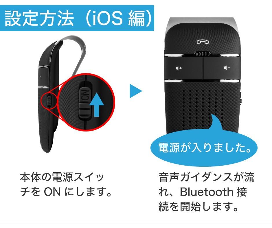 設定方法iOS