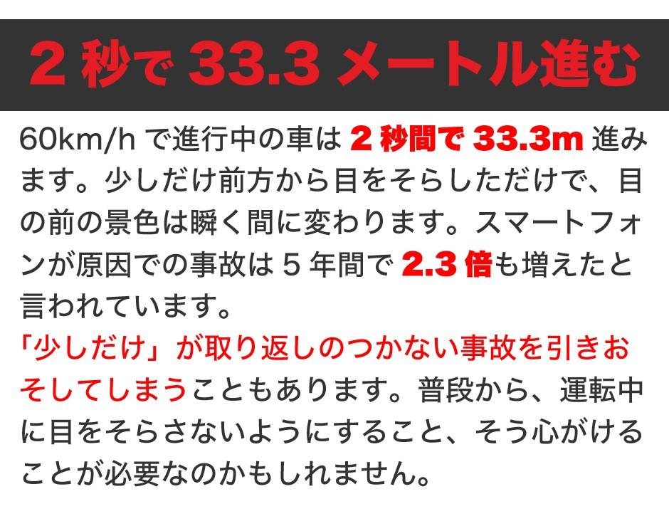 33メートル