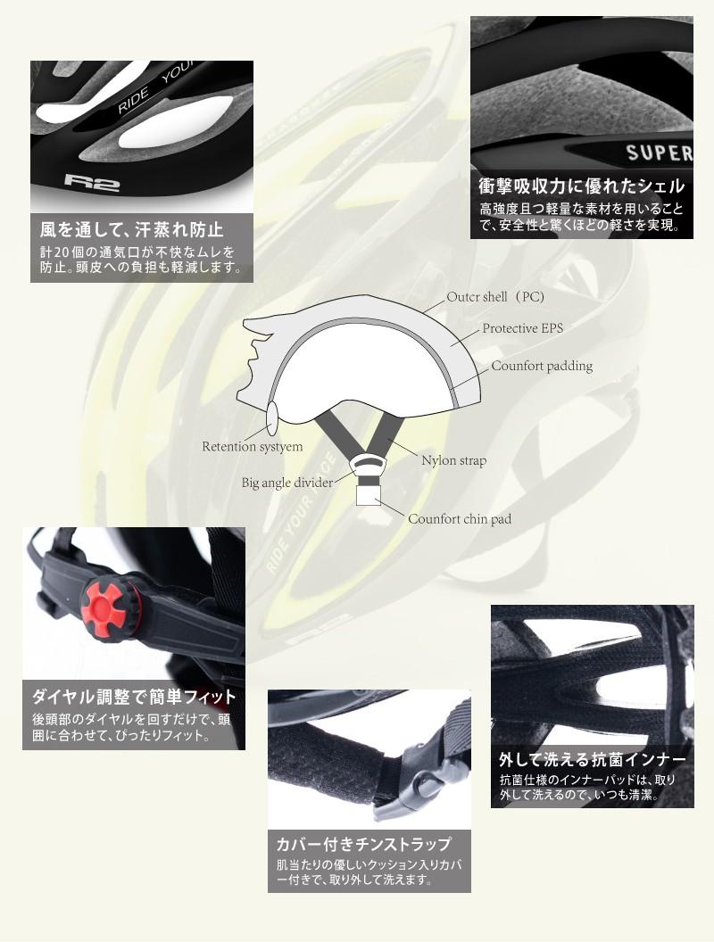 衝撃吸収力、ヘルメット、ロードバイク用、アジアンフィット、自転車用、R2 EVOLUTION(エボリューション)