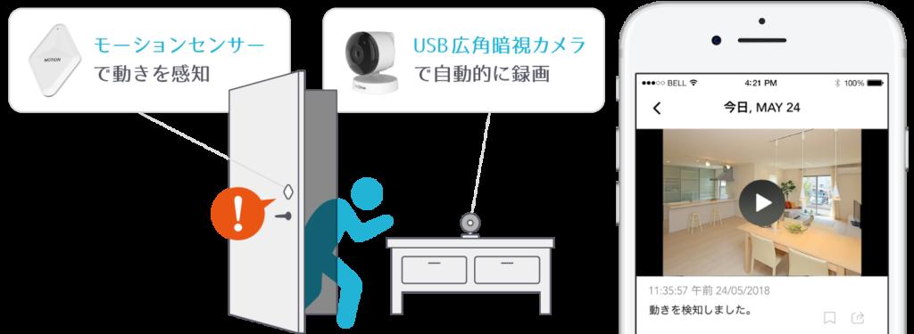 モーション検知と監視カメラ