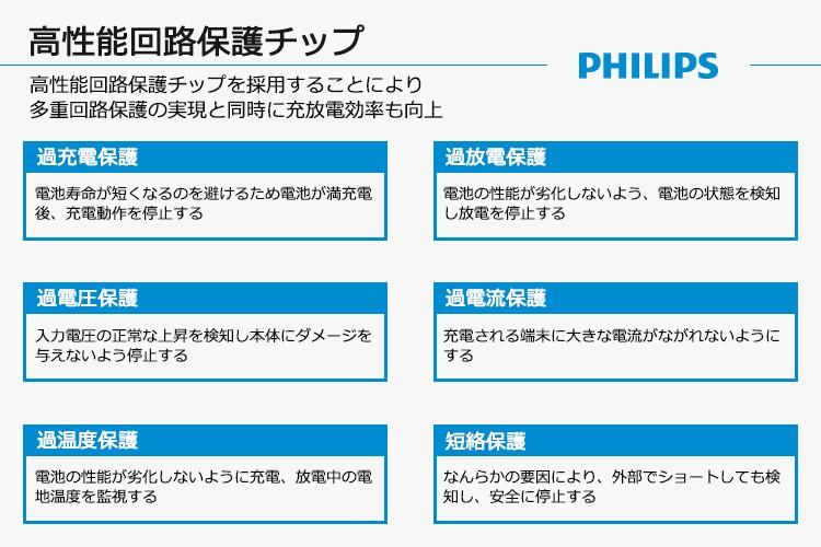 PHILIPSモバイルバッテリーDLP9611