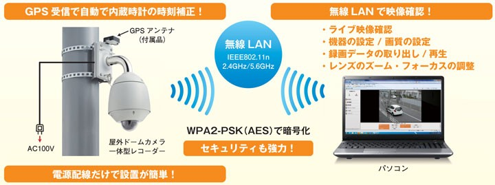 無線LANを使ってLANを使って録画データをパソコンに取り出します