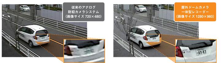 メガピクセルの高画質画像を記録/確認