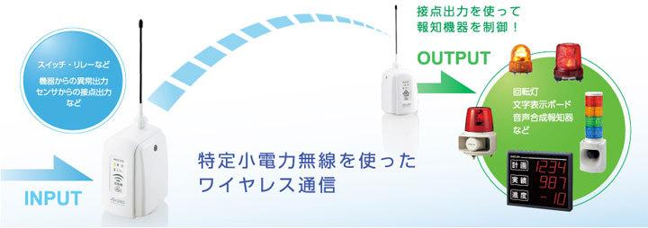 特定小電力無線を使ったワイヤレス通信