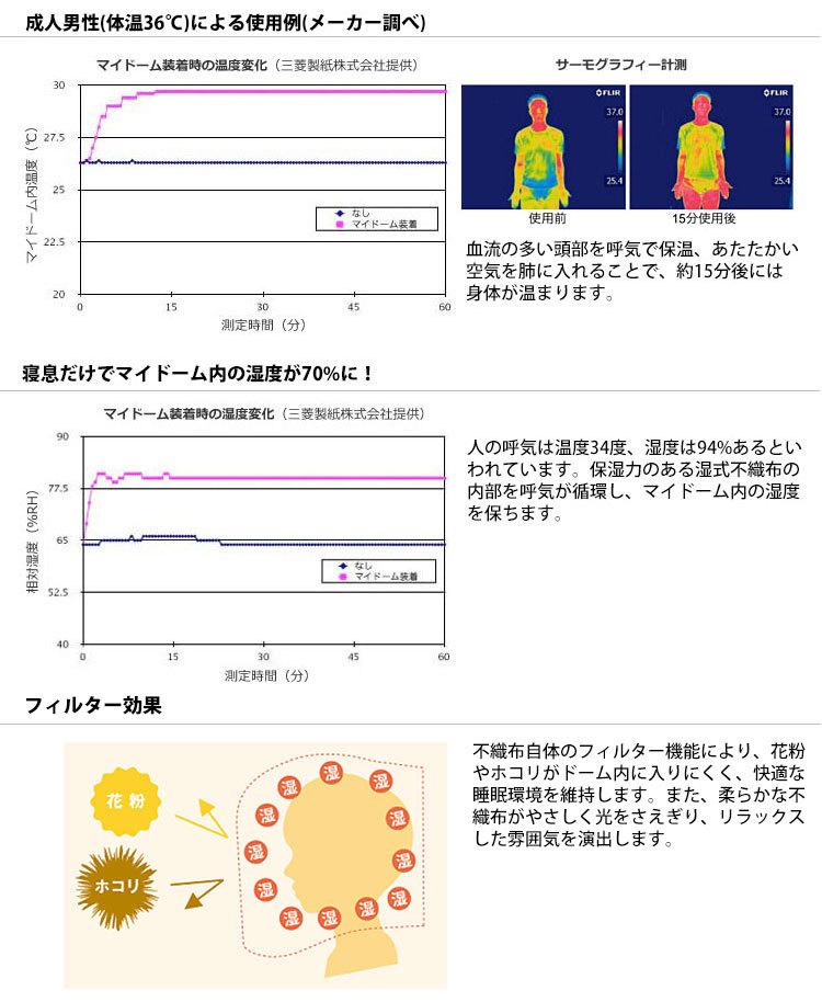 成人男性(体温36℃)による使用例(メーカー調べ)