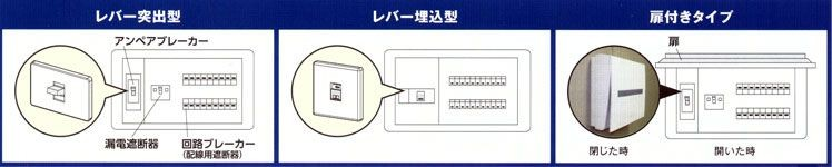 各種分電盤のブレーカー対応