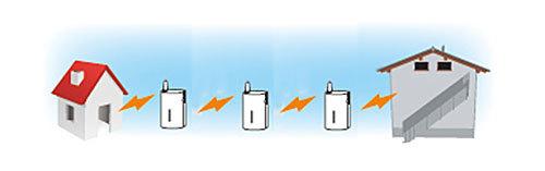 中継器は複数個設置可能