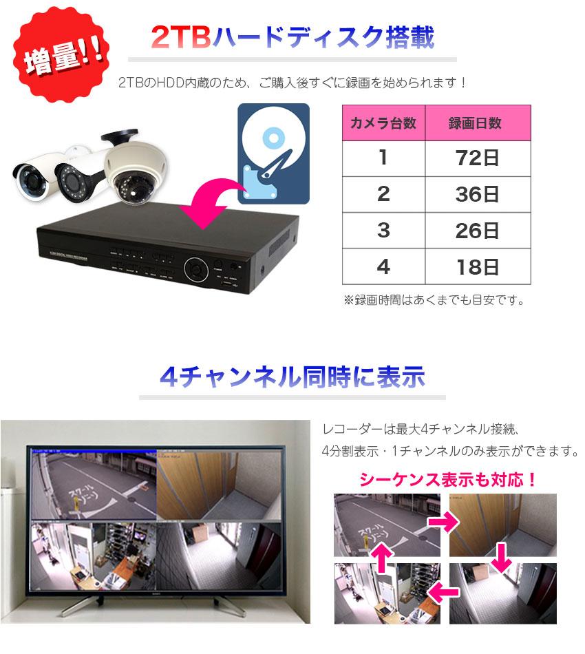 1TBのHDD内蔵、4台カメラ録画可能