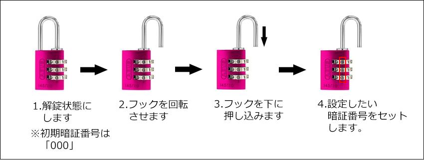 暗証番号設定方法