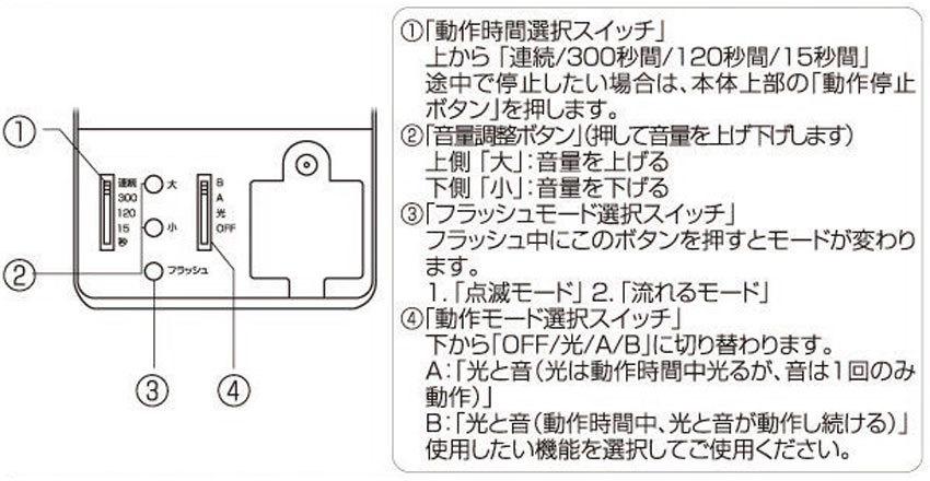 電池ケース内部機能の説明
