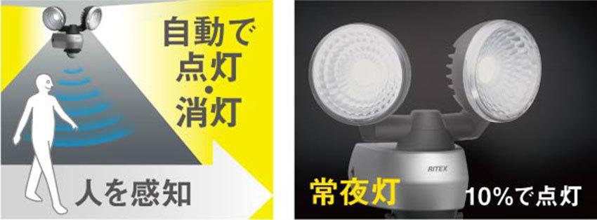 7.5W×2灯LEDセンサーライト