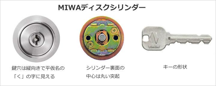 MIWAディスクシリンダーとテールピースについて