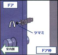 取付可能なドアについて
