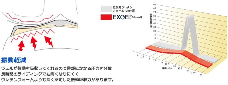 ゲルザブD オフロード用 難滑レザー