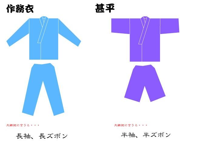 作務衣と甚平の違い