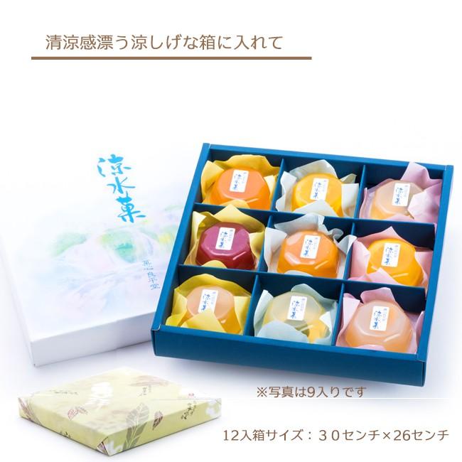 和菓子職人が作るゼリーは箱をあけると まるでフルーツのテーマパーク