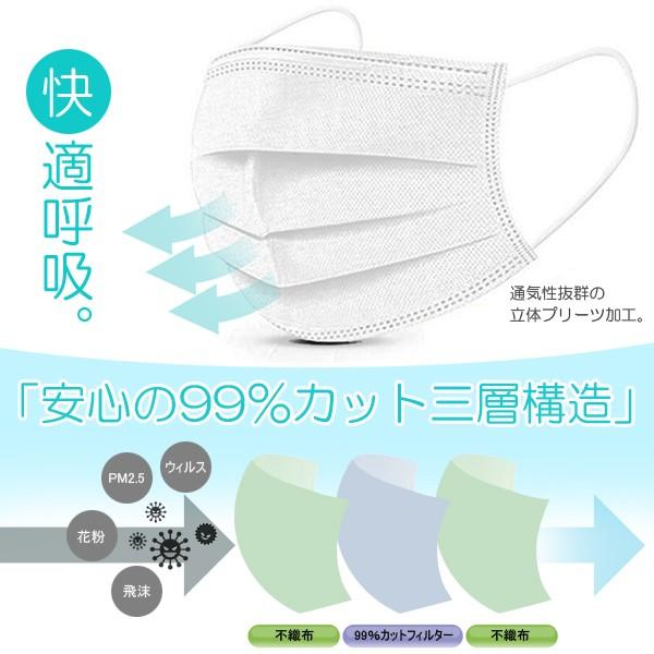 マスク 30枚入り 不織布 三層構造 高密度フィルター99%カット フリーサイズ 花粉 ホコリ ウイルス対策 使い捨て イメージ写真03