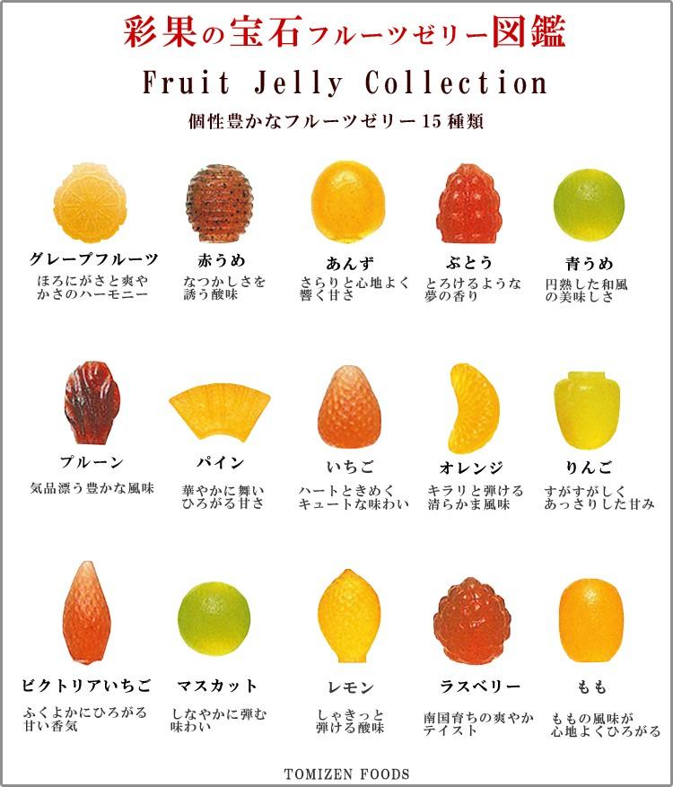 彩果の宝石 食物繊維の力で健康、美容、肥満対策、便秘改善にも