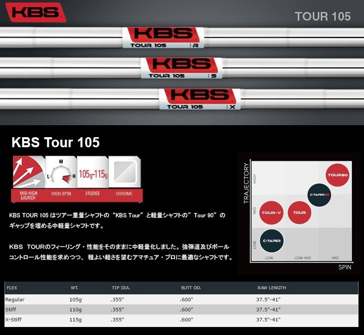 KBS Tour 105