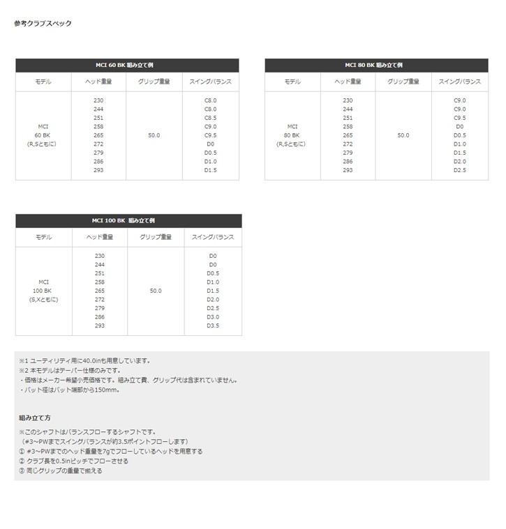 フジクラ MCI BLACK 80/100