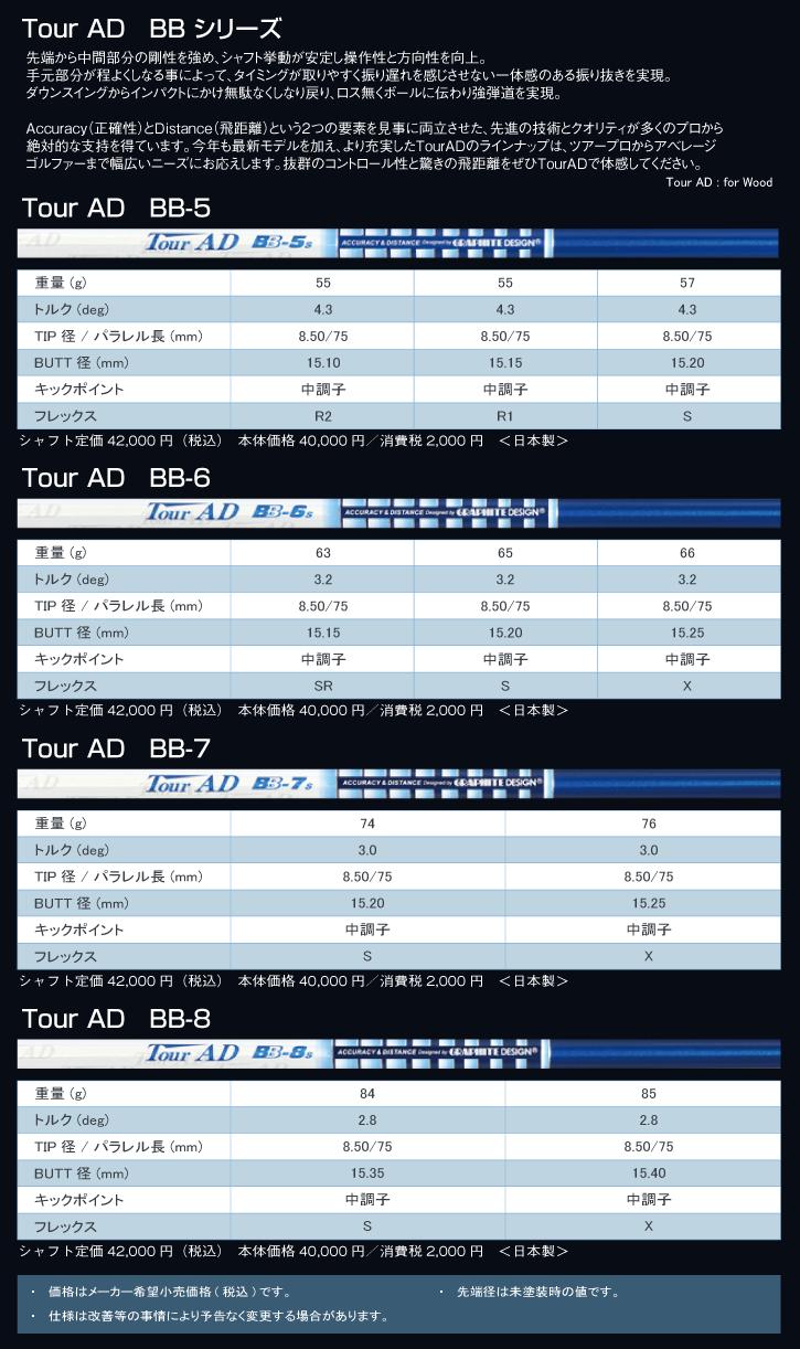 グラファイトデザイン Tour AD BB (ツアーAD BB)