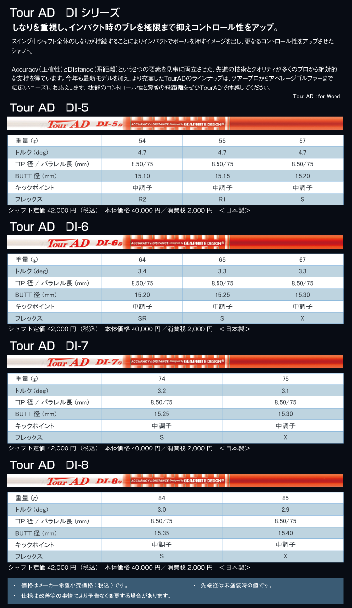 グラファイトデザイン Tour AD DI (ツアーAD DI)