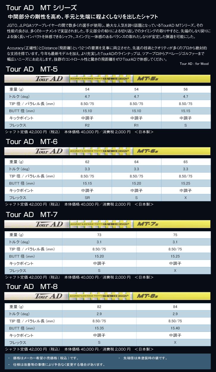グラファイトデザイン Tour AD MT (ツアーAD MT)