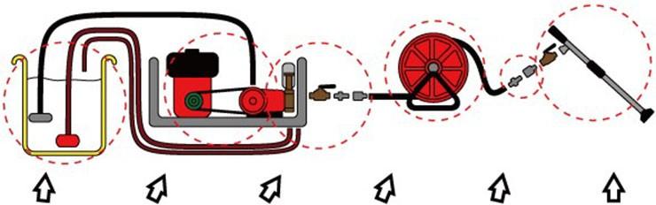 動力噴霧器の場所から選ぶ