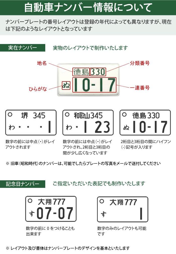 自動車用ナンバー情報