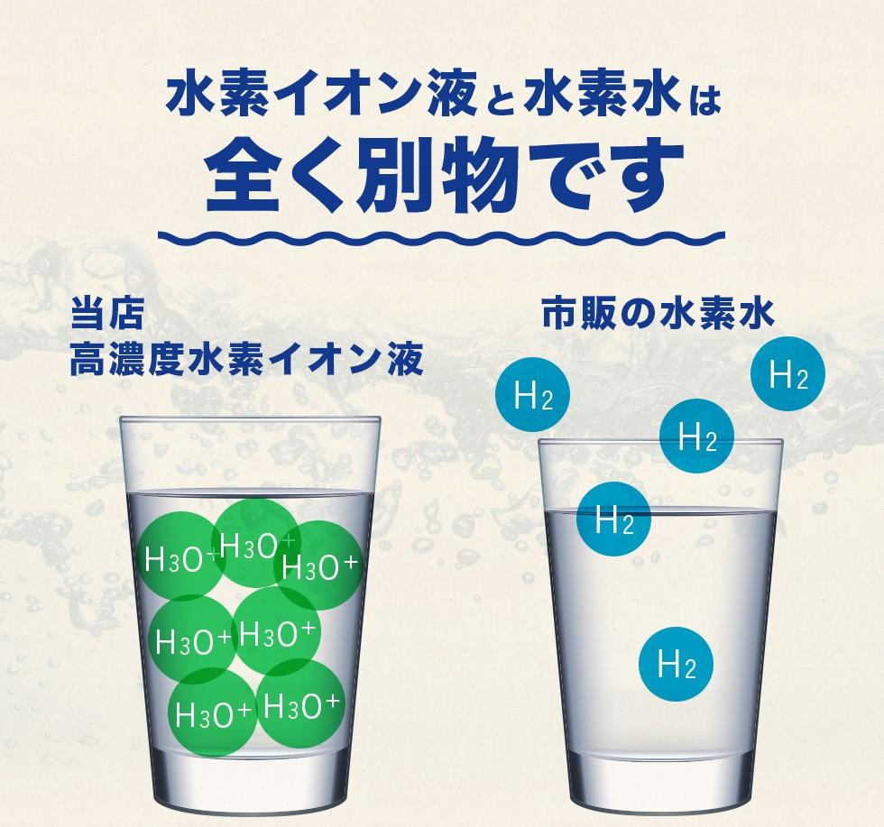 水素イオン液と水素水は全く別物です