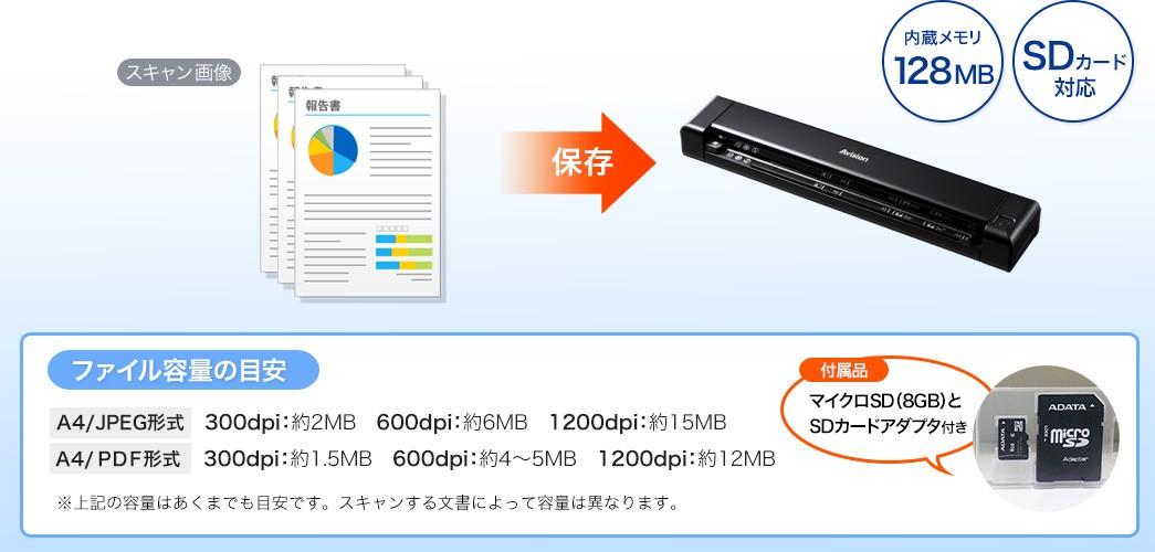 ファイル容量の目安